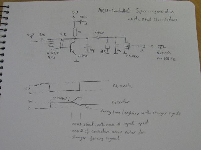 very low power 100 ppb oscillators electric mx tlmcu controlled superregeneration with quartz oscillators