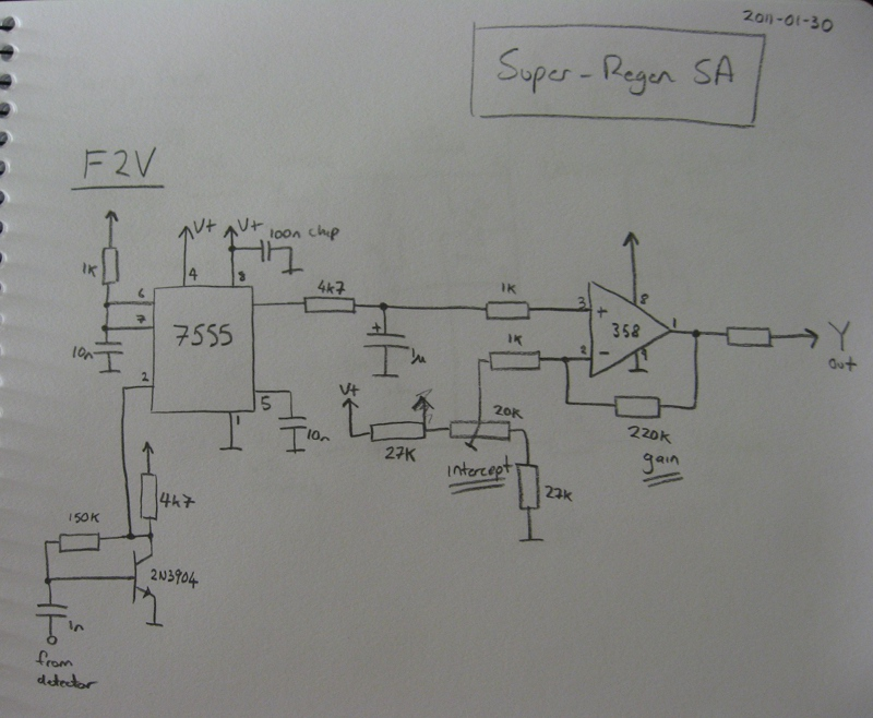 Circuit Diagram - F2V