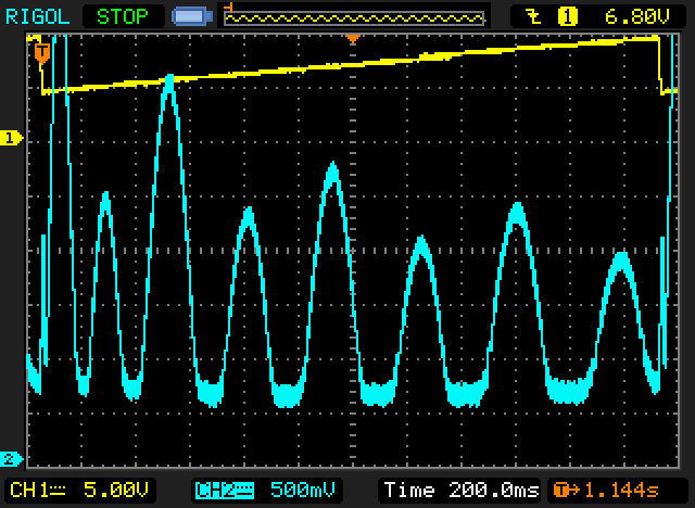 Test with a 2.5 MHz square wave.