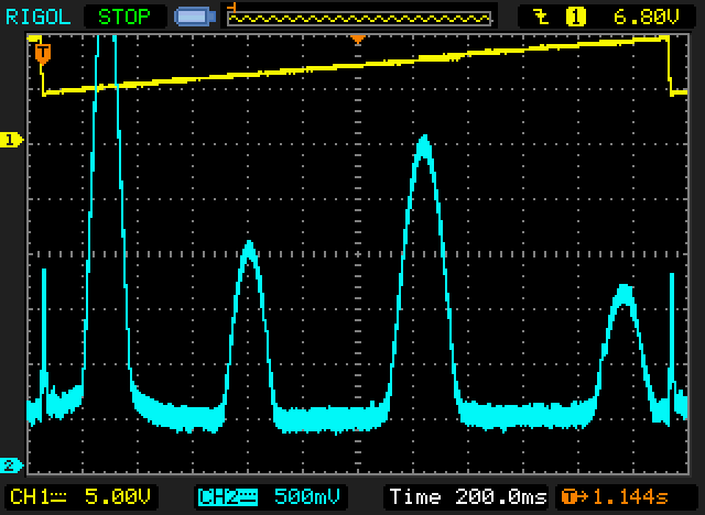 Test with a 5 MHz square wave.