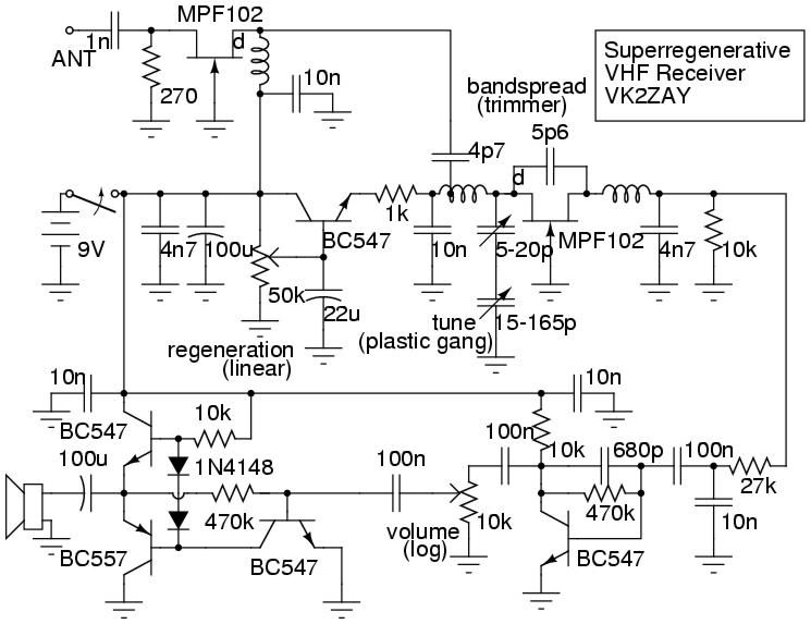 superregenerative receiver circuit