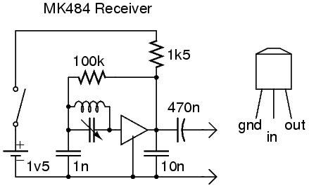 Basic rf receiver design — 1