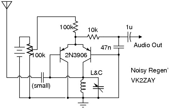 128 on inductor oscillator circuit
