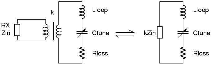 Feed Network Equivalent Circuit