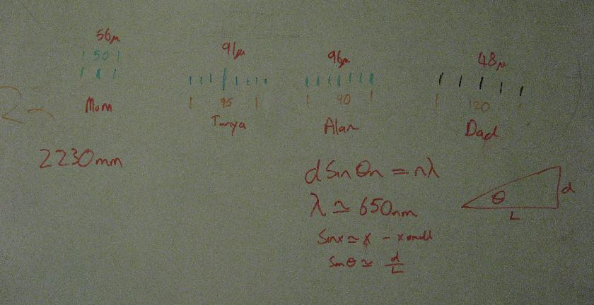 Measurements and Maths on the Whiteboard