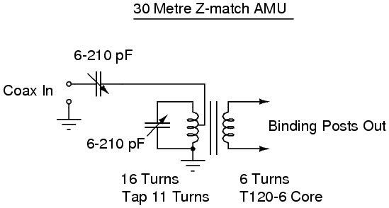 Z+match