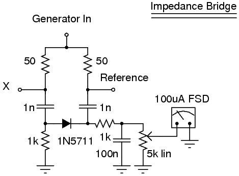 Antenna Impedance
