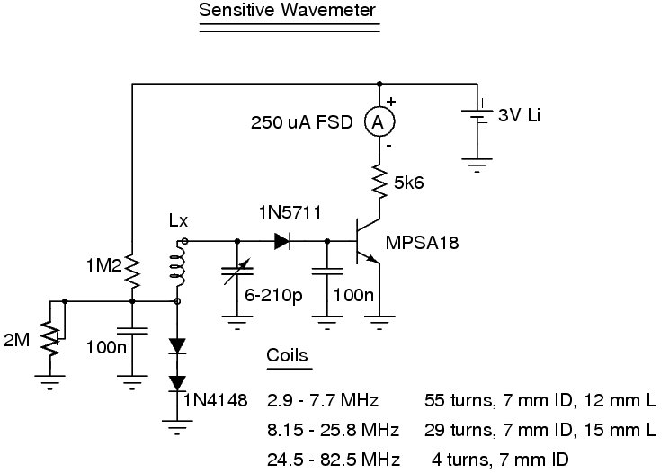 Wavemeter Circuit