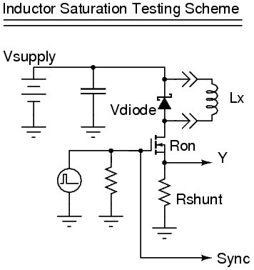 Alan Yates\' Laboratory - Inductor Saturation Tester