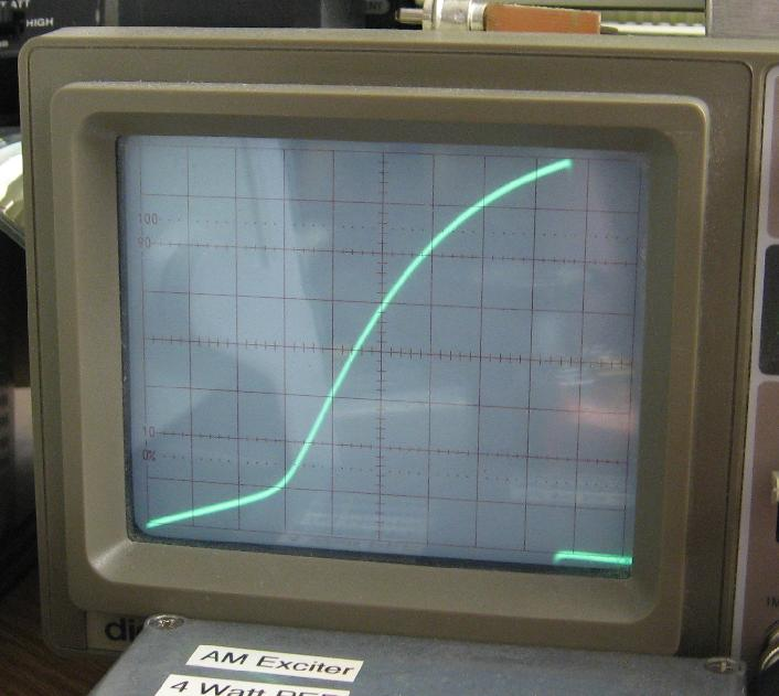 A Typical Inductor Test Trace